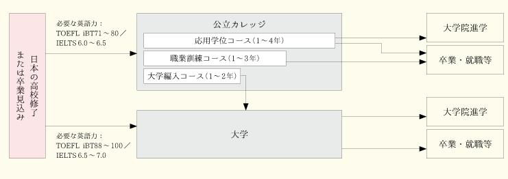 undergra(2)